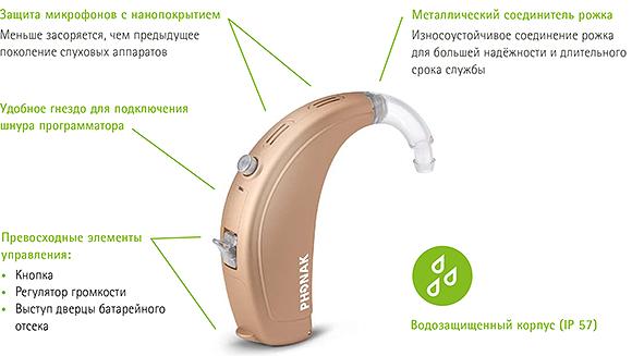 Слуховой аппарат Phonak Baseo Q5